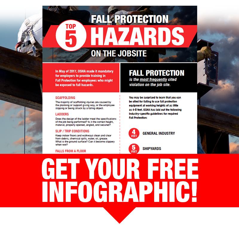Mazzella_Top5FallProtectionHazardsInfographic